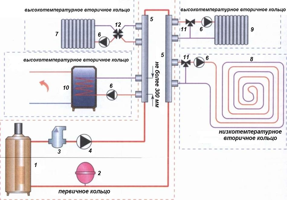 Пример схемы отопления с