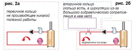 отопление через гидрострелку